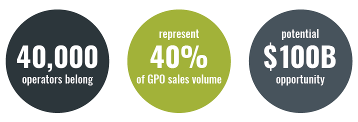 GPO Traction with Independents Changing The 'Street' Game