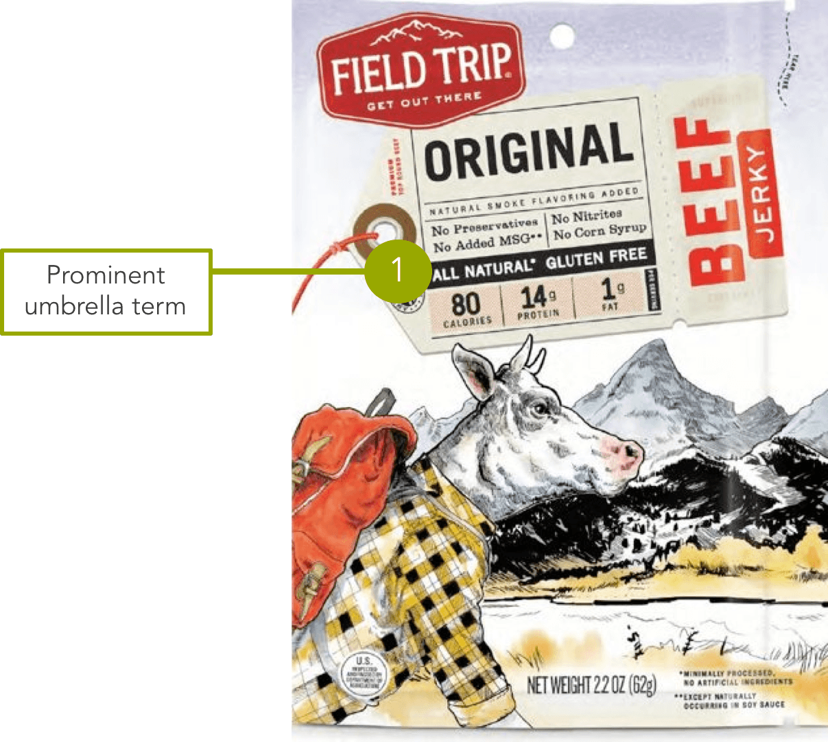 Field Trip beef jerky packaging featuring prominent umbrella terms, 'all natural' and 'gluten free'.