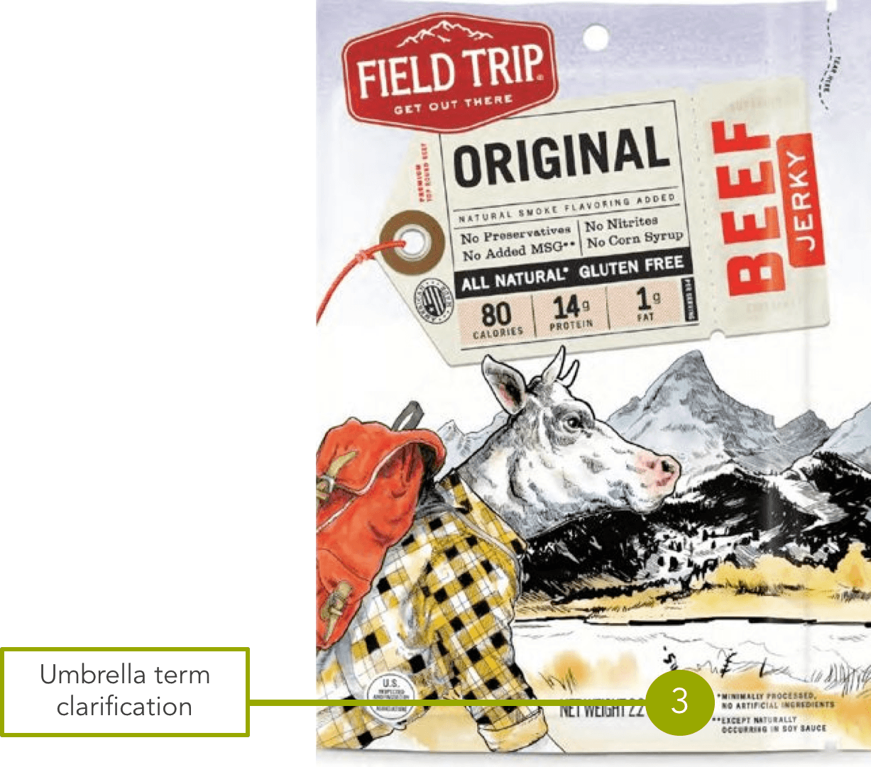 Field Trip beef jerky packaging featuring the clarification of the displayed umbrella terms.