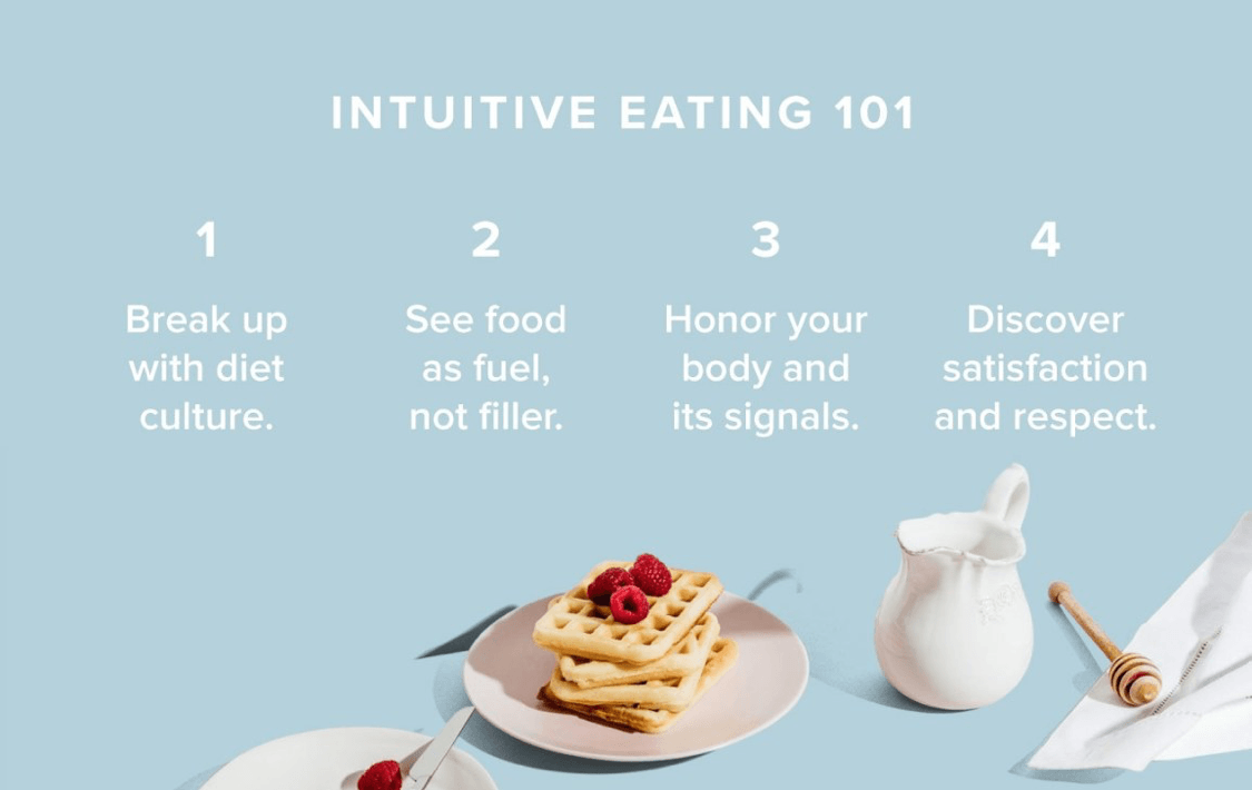 Intuitive Eating 101 instruction image